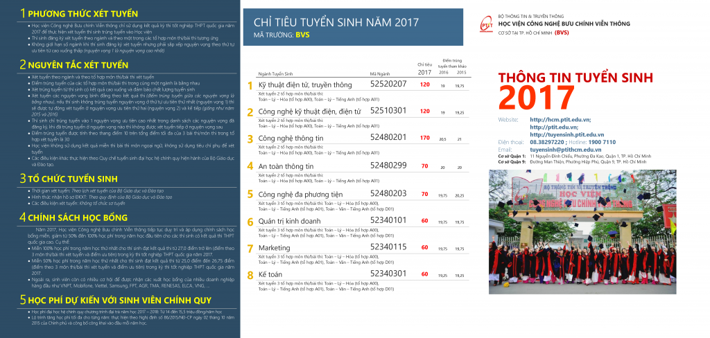 To roi 2017 D2 hieu chinh phu luc thi_final_Page_1