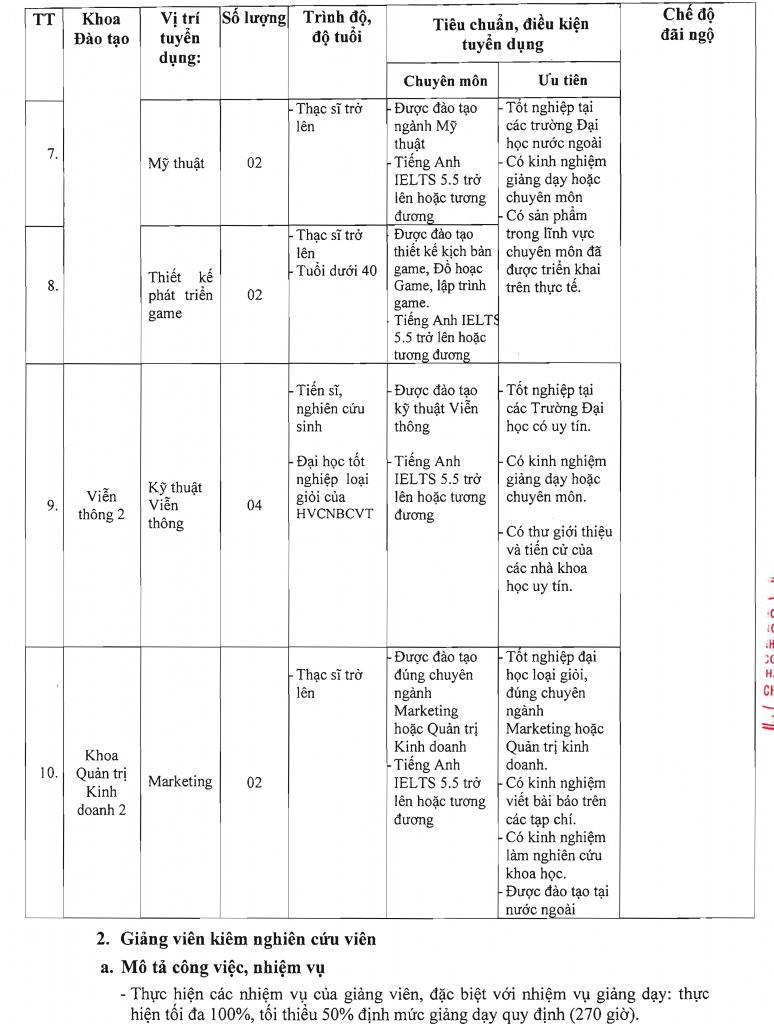 CV NOIBO 183_Page_3