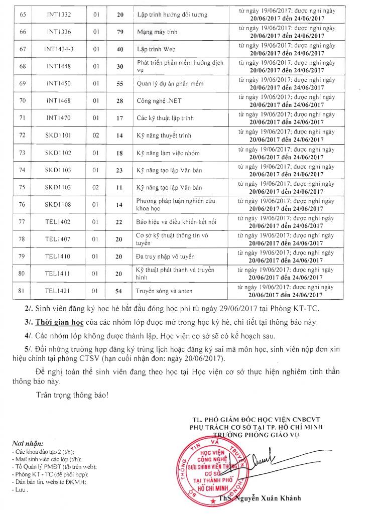 CV NOIBO 200_Page_4